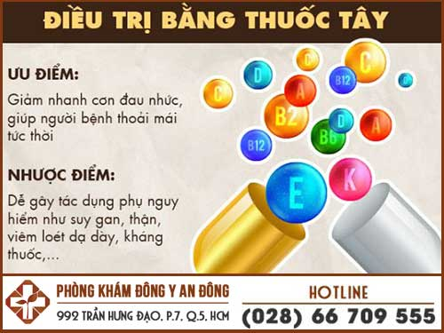 dieu tri bang thuoc tay